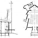Plan kościoła